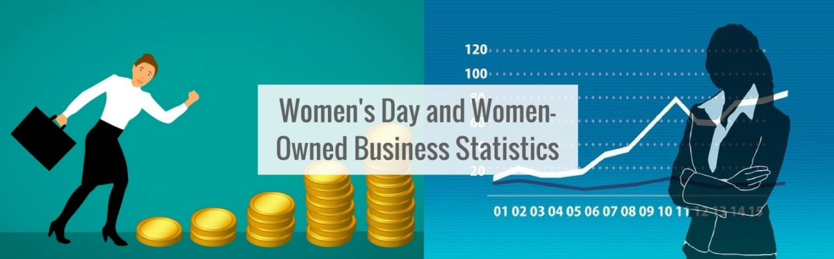 women's day and women owned business statistics